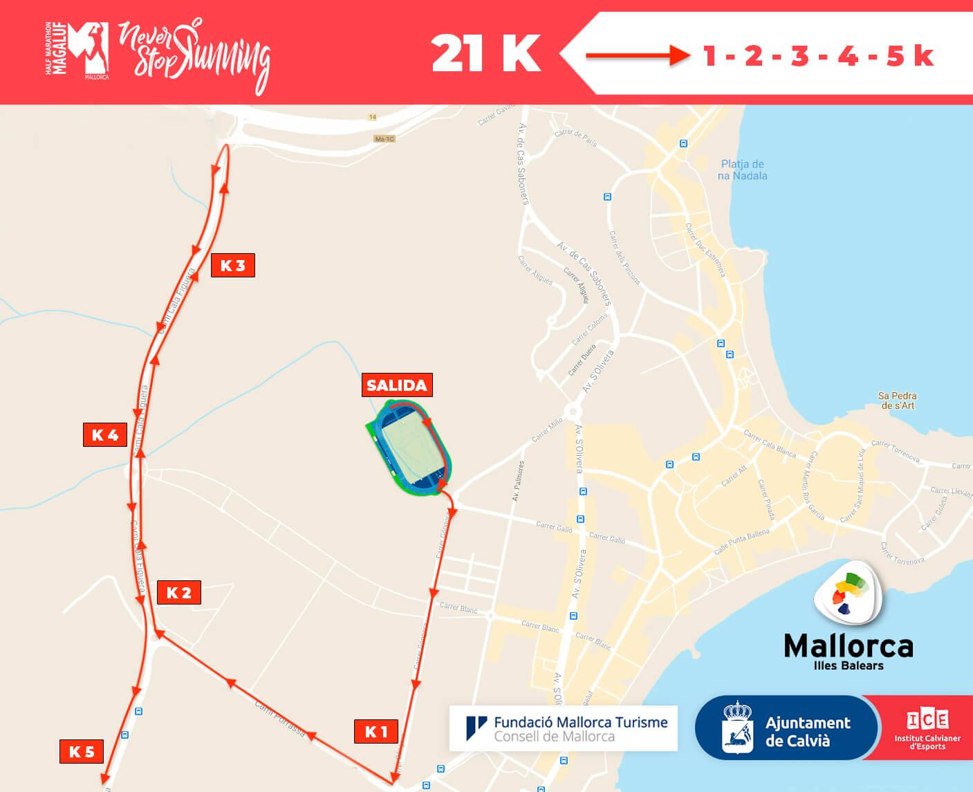 Circuito 21 km Half Marathon Magaluf, Circuitos Media Maratón de Magaluf, Avituallamientos - Media maratón Mallorca (Magaluf)